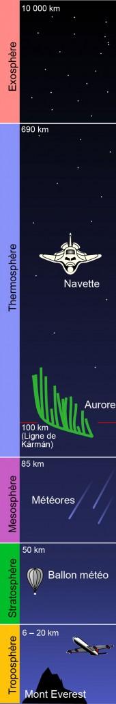 atmosphere-terrestre